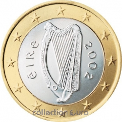 Common currency of the Euro in Ireland